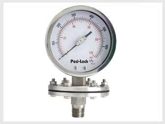 gauges manufacturers india